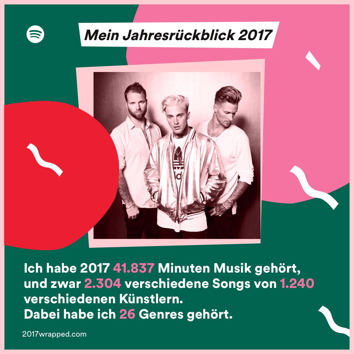 spotify jahresrückblick musik peachymoments 2017 übersicht